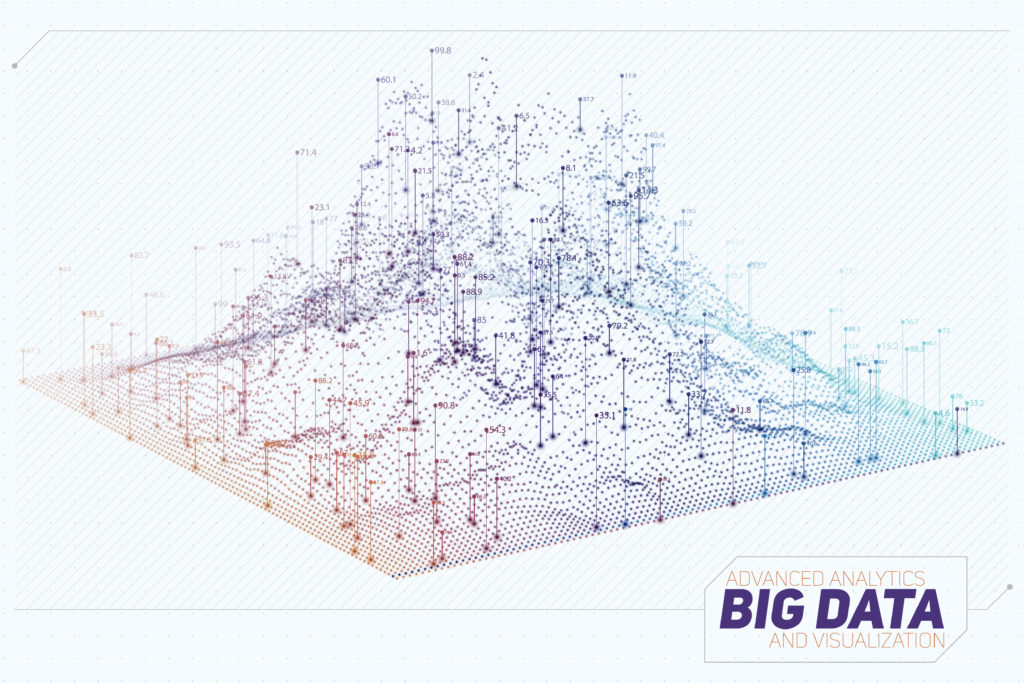 Macrosofts big data analytics services