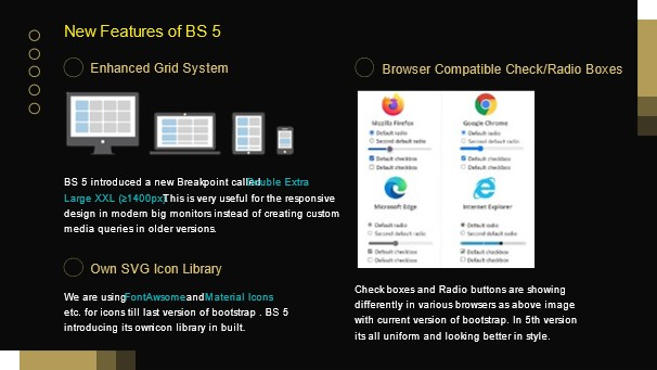 New Features of BS5