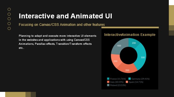 Interactive and Animated UI