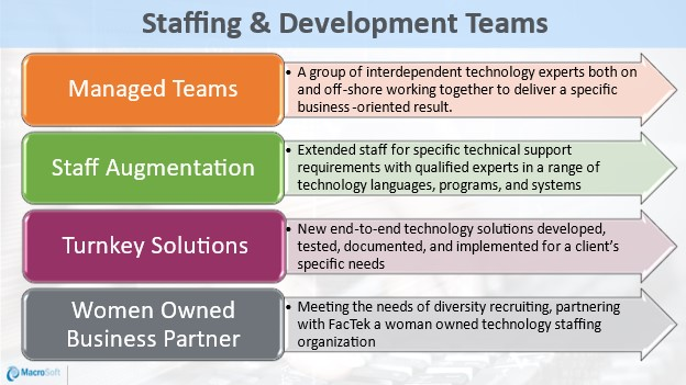 Staffing and Development Teams